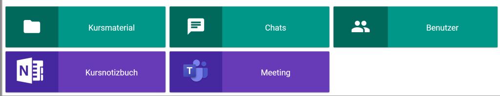 Kursmaterial  Kursnotizbuch  Chats  Meeting  Benutzer
